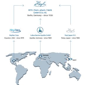 Heyl-Firmenstruktur