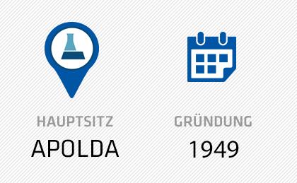 Infografik-Firmen-LCA
